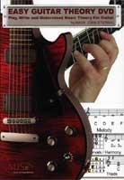 Mark John Sternal – Easy Guitar Theory
